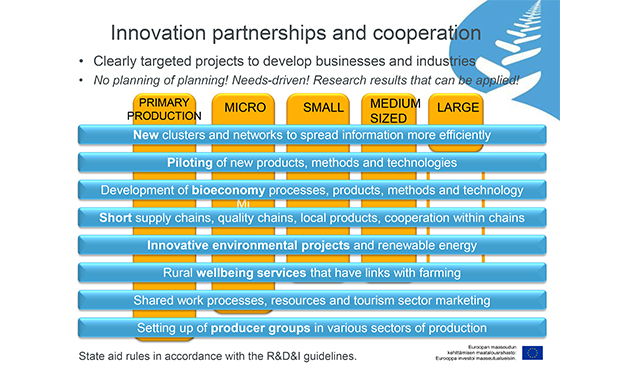 Innovation partnership and cooperation